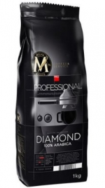 Melna Professional Diamond